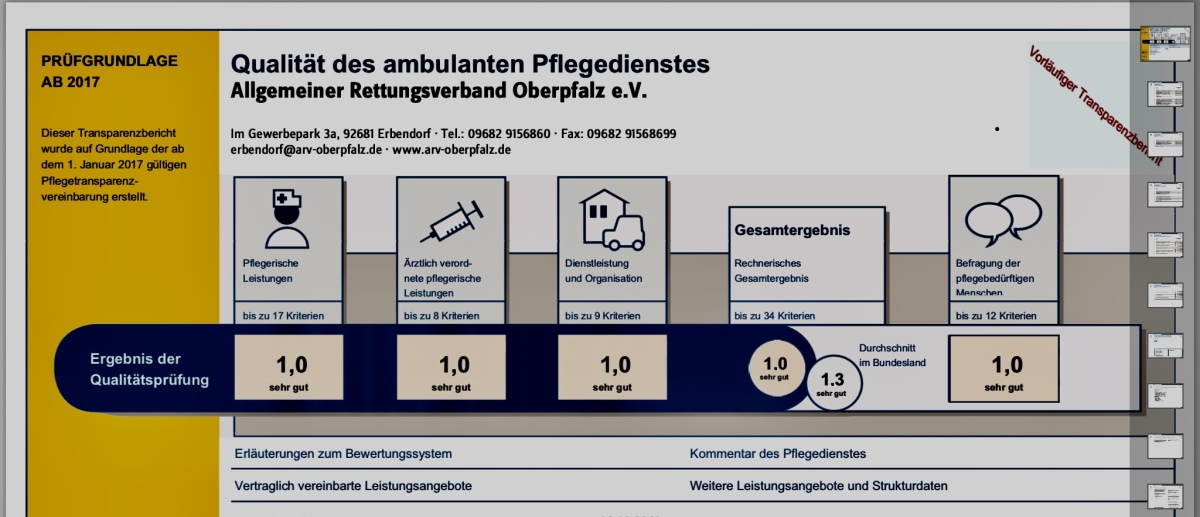 Gesamtnote 1,0: ARV-Sozialstation Erbendorf veröffentlicht aktuellen Transparenzbericht